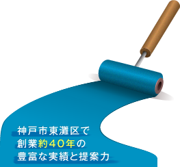 神戸市東灘区で創業約40年の豊富な実績と提案力